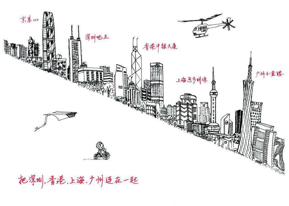 街道风景3d透视画